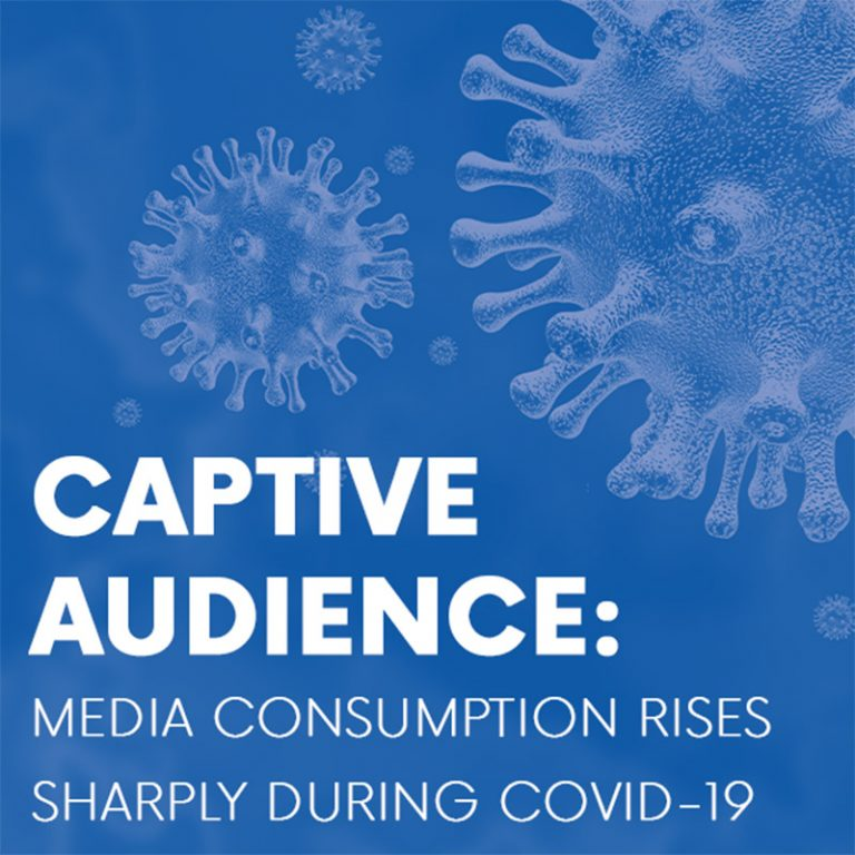 Captive Audience: Media Consumption Rises Sharply During COVID-19