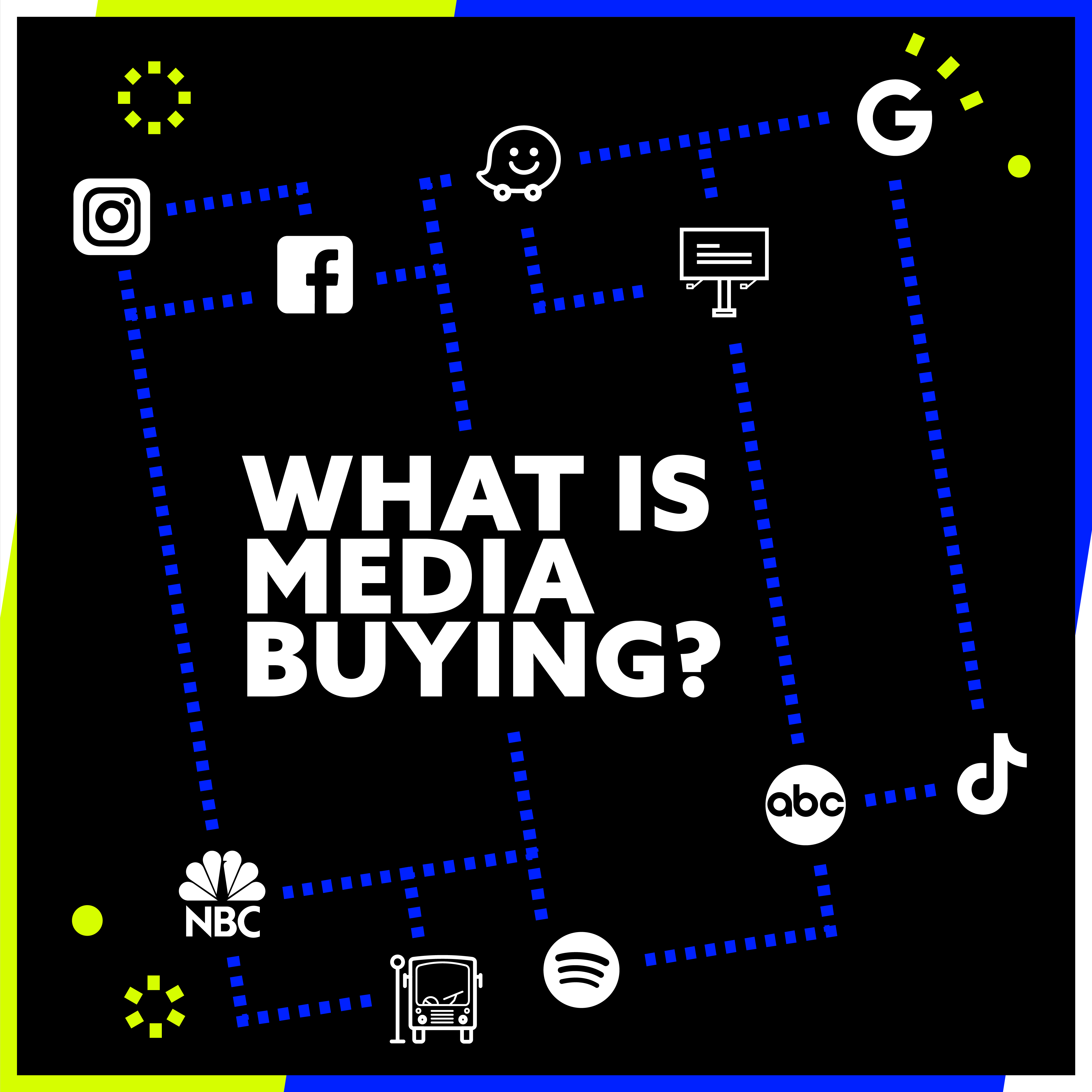 What is Media Buying?